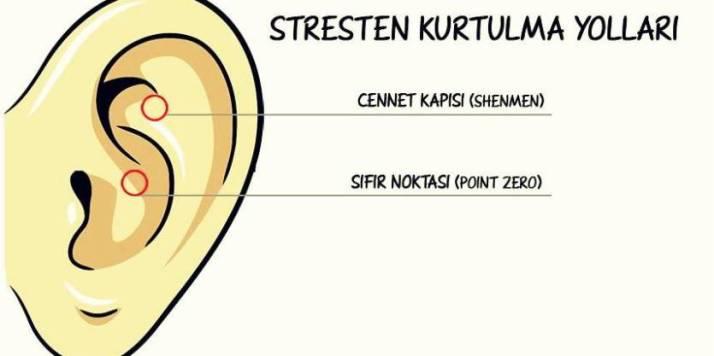stresten-kurtuma-yollari1